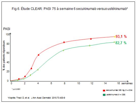 fig6-etude-clear