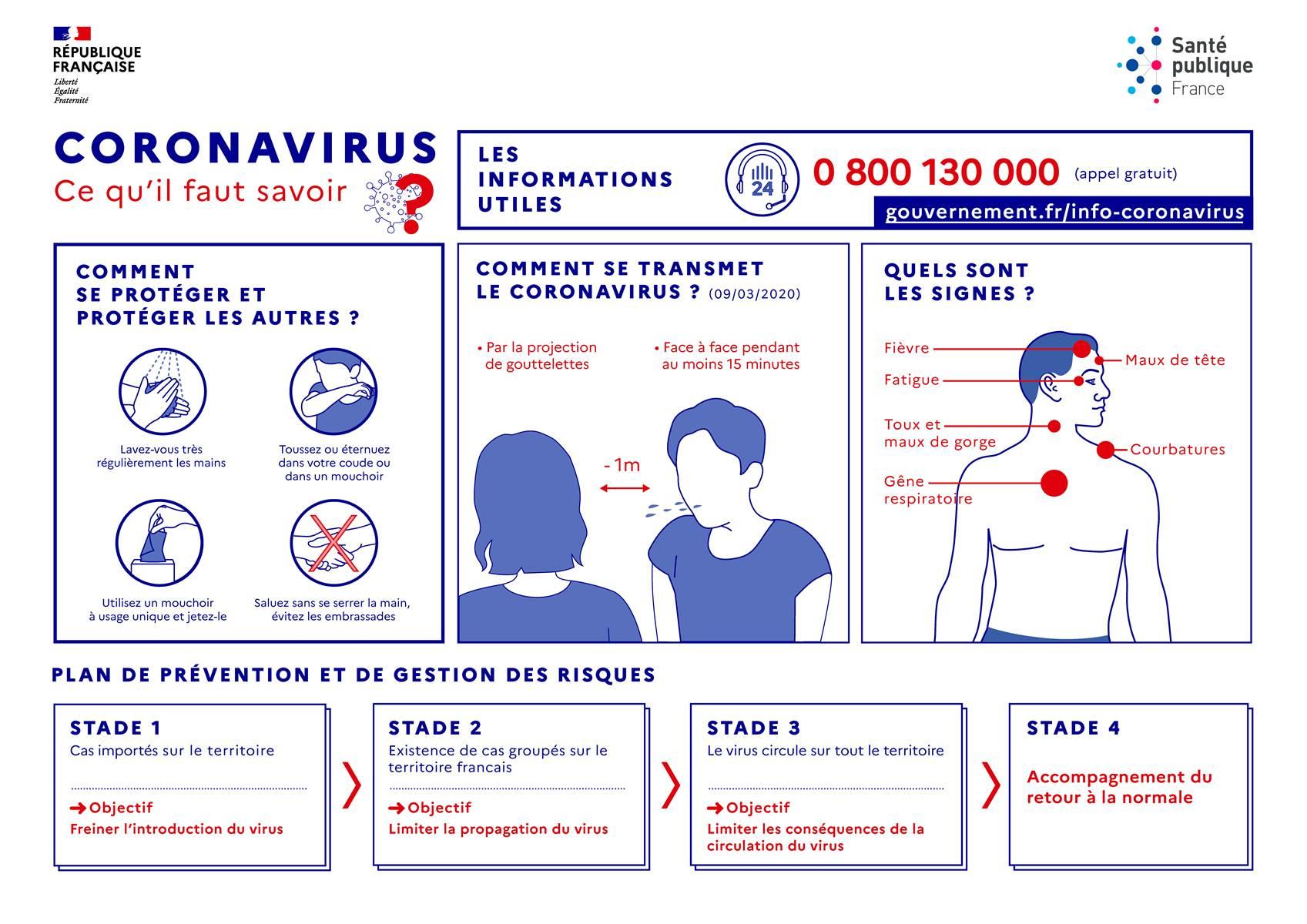 coronavirus-psoriasis_ce_quil_faut_savoir